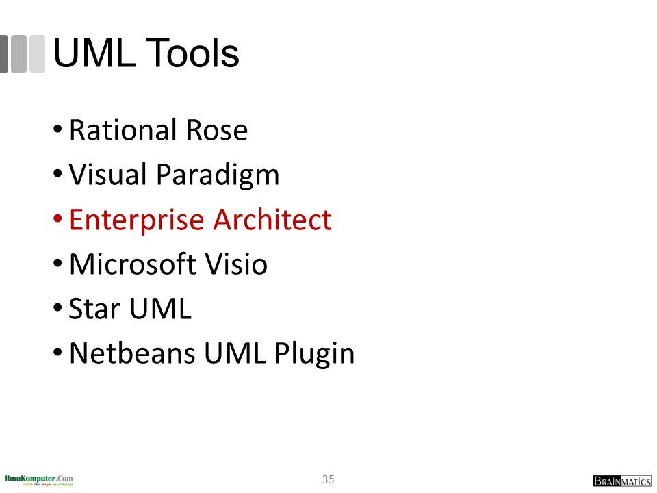 uml tools rational rose visual paradigm enterprise architect - Visual Paradigm 102