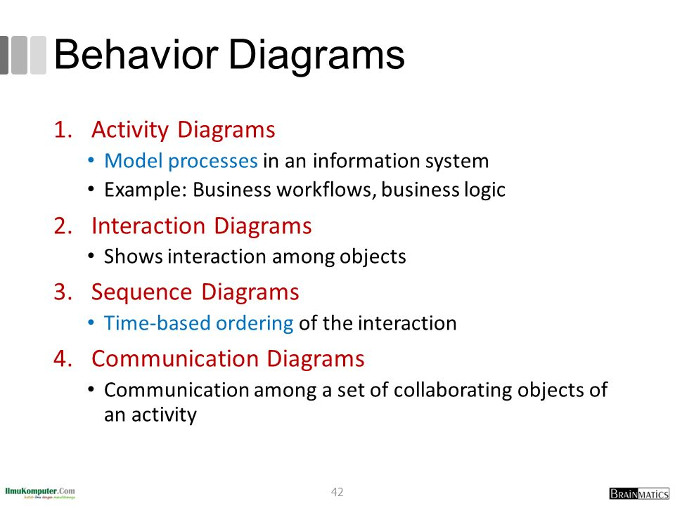behavior diagrams System_caps_icon_notejpg note try to describe your process or algorithm with just a few actions you can use call behavior actions to define each action in more detail in a separate diagram, as described in describing sub-activities with call behavior actions.