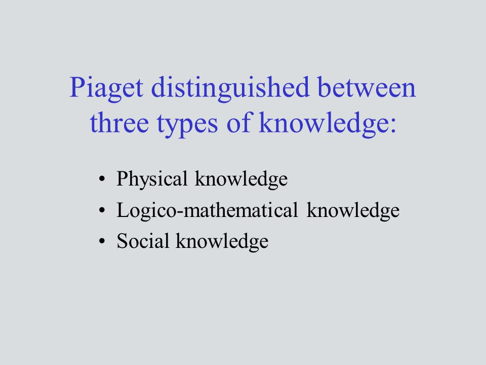 Piaget distinguished between three types of knowledge:
