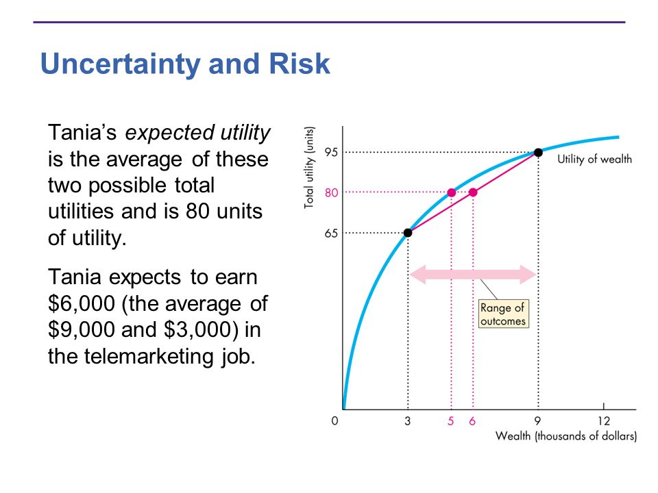 Uncertainty and Risk Tania's expected utility is the average of these two possible total utilities and is 80 units of utility.