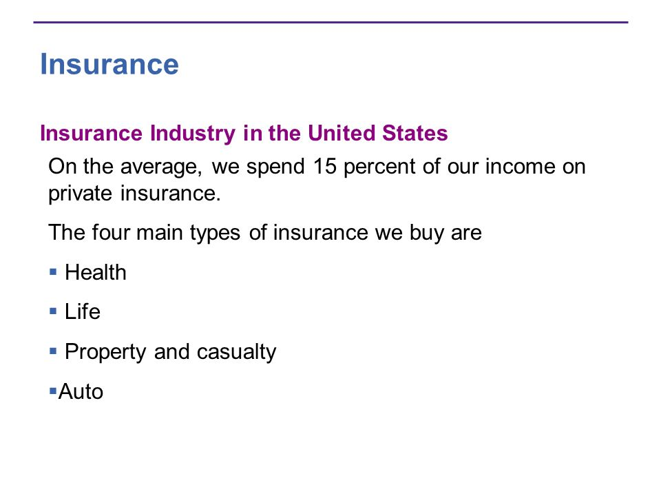 Insurance Insurance Industry in the United States