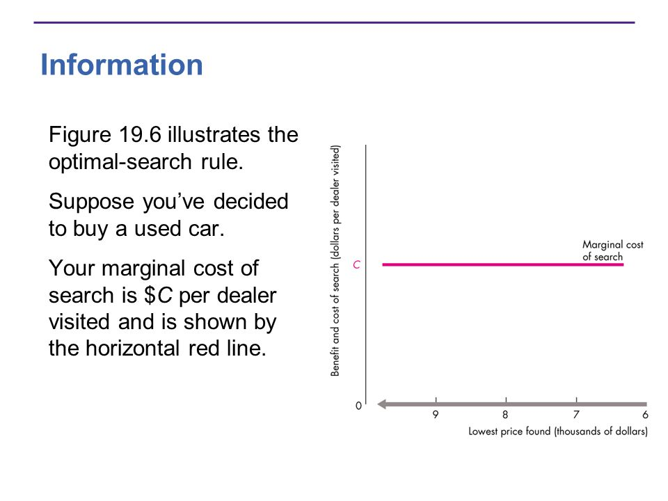 Information Figure 19.6 illustrates the optimal-search rule.