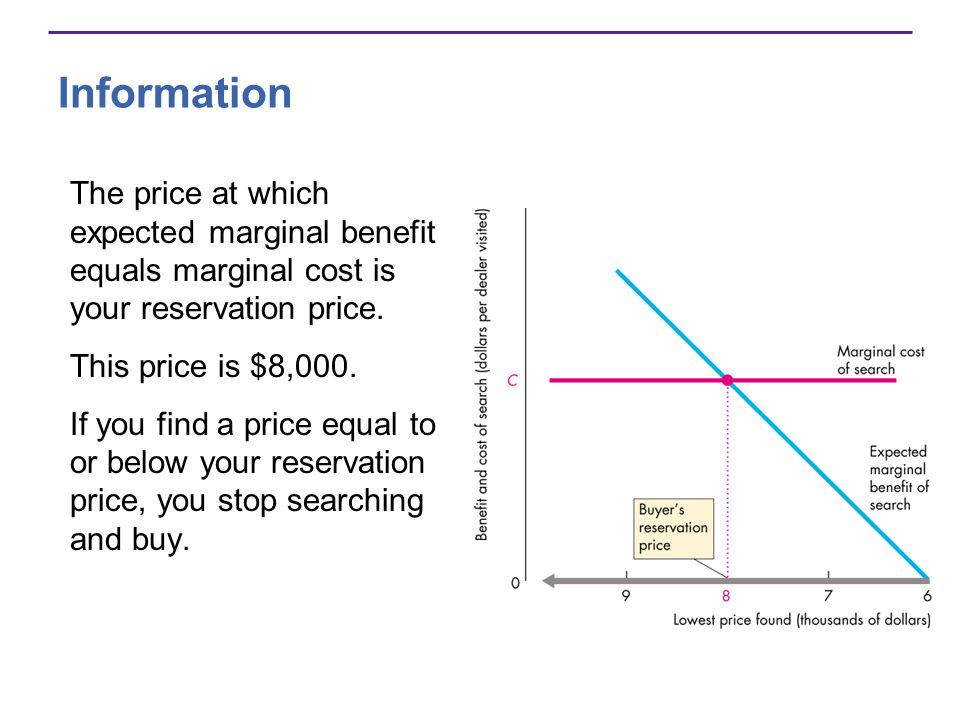 Information The price at which expected marginal benefit equals marginal cost is your reservation price.