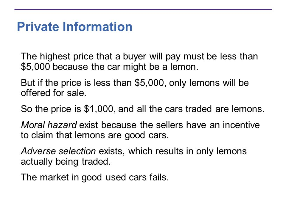 Private Information The highest price that a buyer will pay must be less than $5,000 because the car might be a lemon.