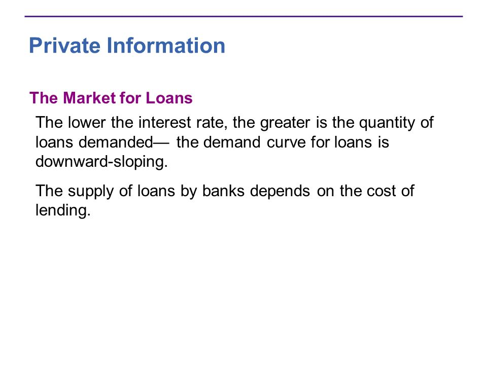 Private Information The Market for Loans