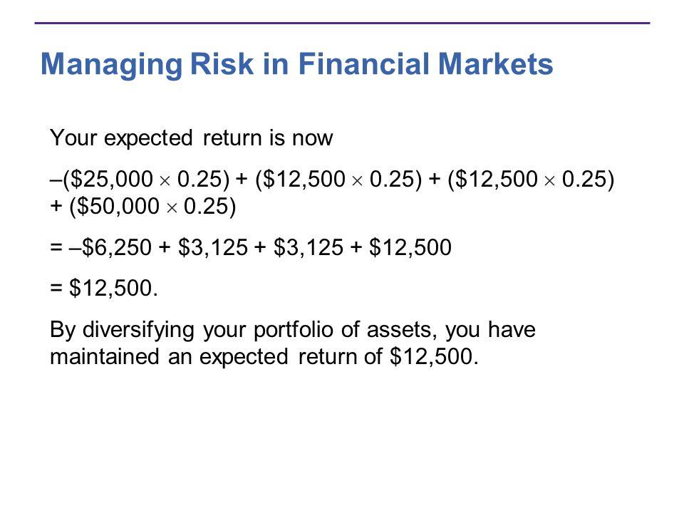 Managing Risk in Financial Markets