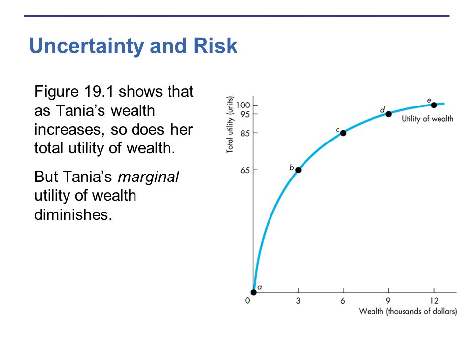 Uncertainty and Risk Figure 19.1 shows that as Tania's wealth increases, so does her total utility of wealth.