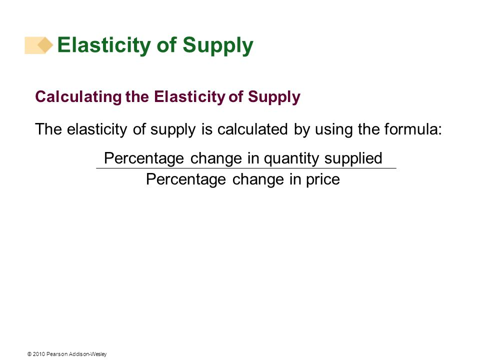 Elasticity of Supply Calculating the Elasticity of Supply
