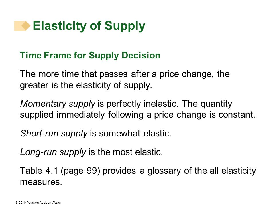 Elasticity of Supply Time Frame for Supply Decision