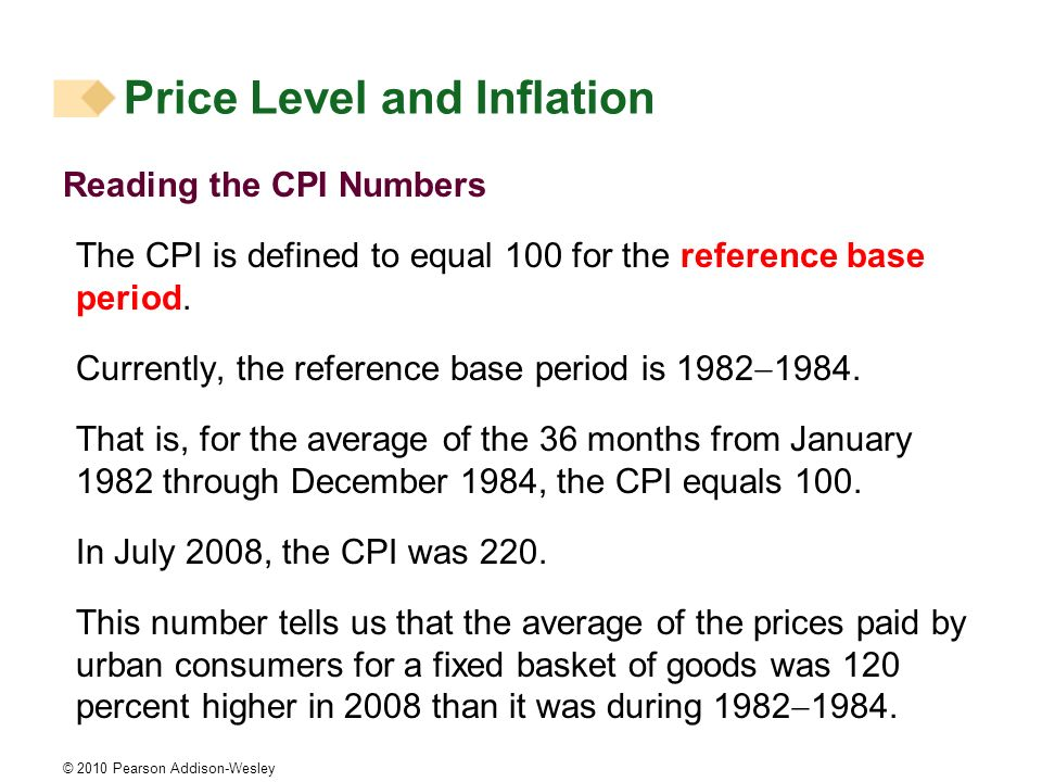 Price Level and Inflation