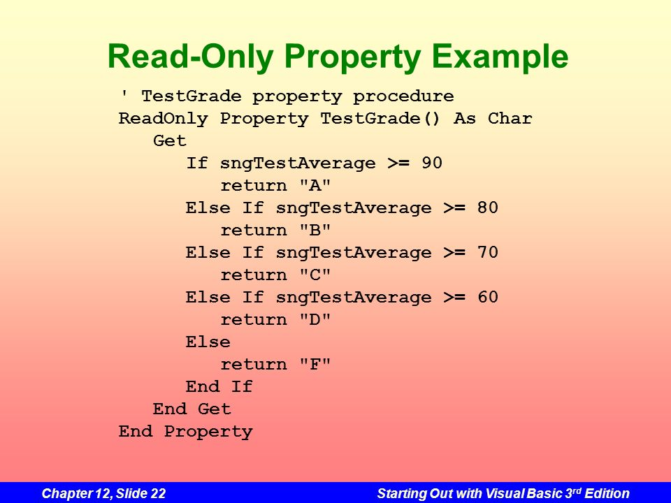 Read-Only Property Example