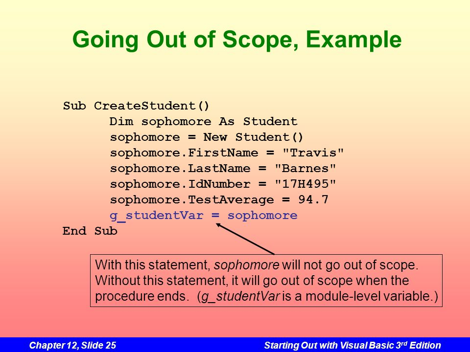 Going Out of Scope, Example