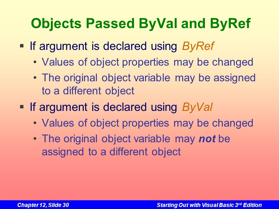 Objects Passed ByVal and ByRef