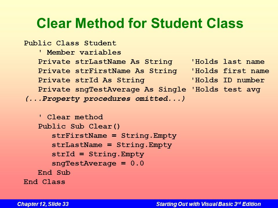 Clear Method for Student Class
