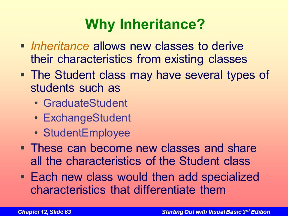 Why Inheritance Inheritance allows new classes to derive their characteristics from existing classes.