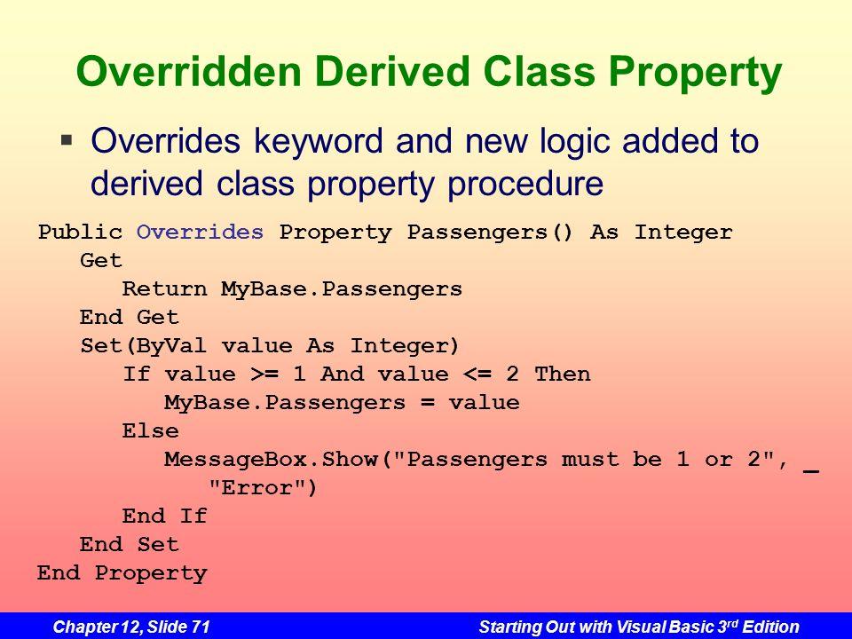 Overridden Derived Class Property