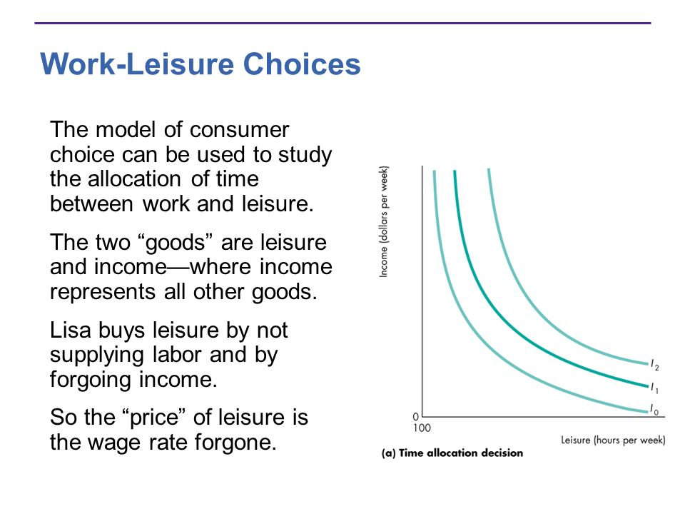 Work-Leisure Choices The model of consumer choice can be used to study the allocation of time between work and leisure.