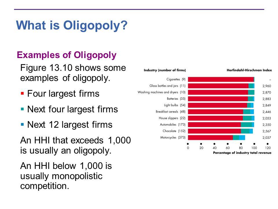 What is Oligopoly Examples of Oligopoly