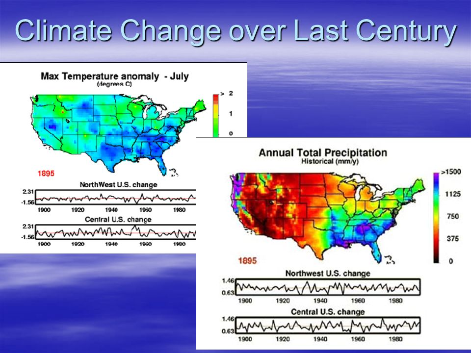 Climate Change over Last Century