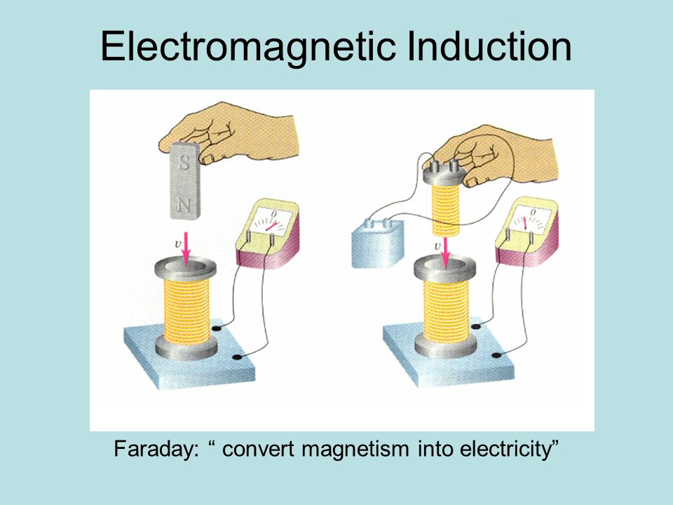 the use of electricity and magnetism Get information, facts, and pictures about electricity and magnetism at encyclopediacom make research projects and school reports about electricity and magnetism easy with credible articles from our free, online encyclopedia and dictionary.