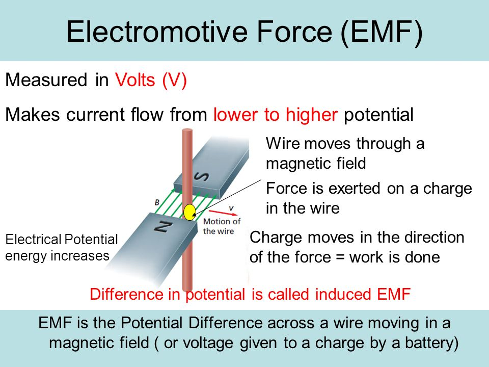 MCAT TPR Physics (Chapter 10 Electricity and Magnetism ...