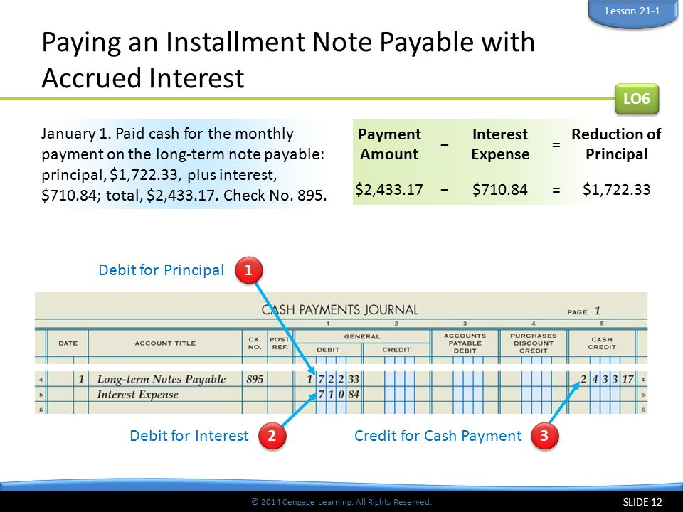 Paying an Installment Note Payable with Accrued Interest