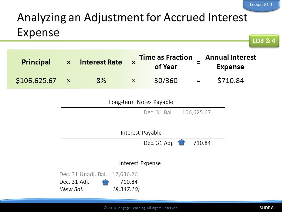 Analyzing an Adjustment for Accrued Interest Expense
