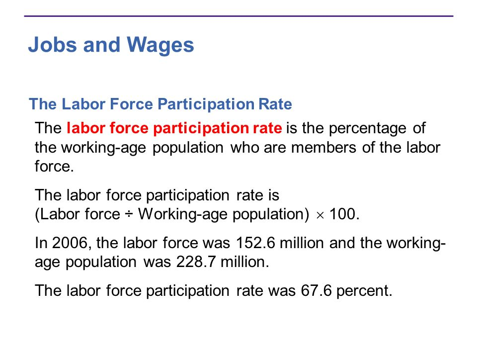 Jobs and Wages The Labor Force Participation Rate