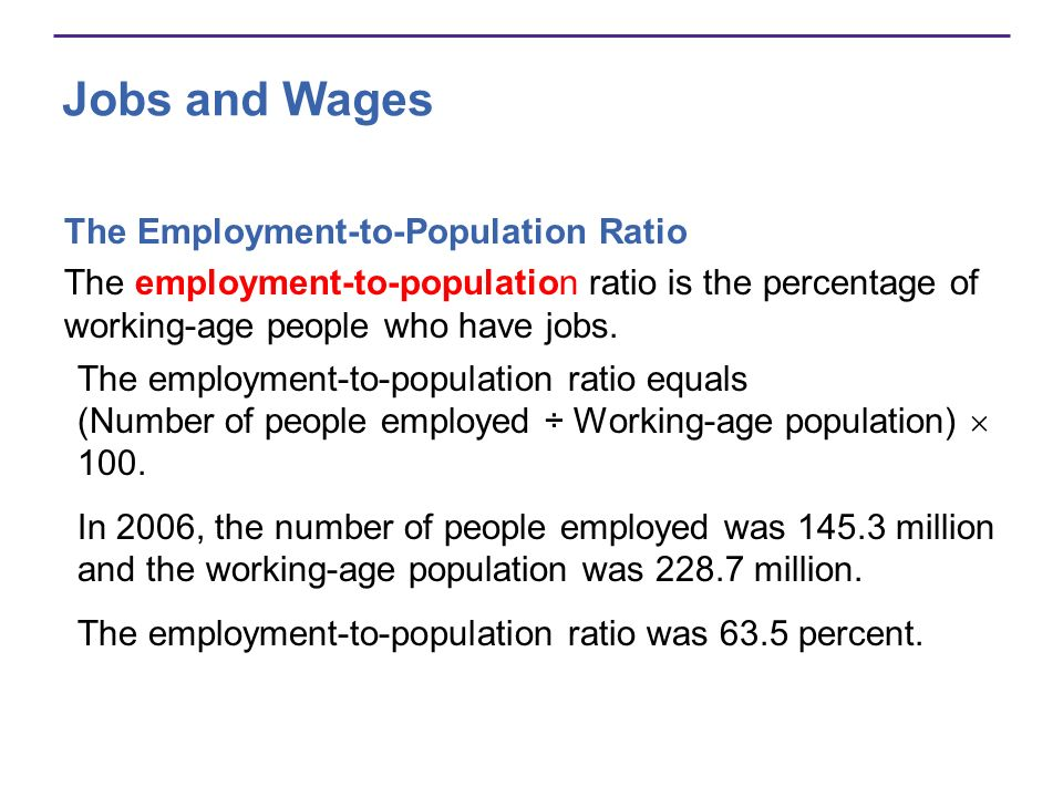 Jobs and Wages The Employment-to-Population Ratio