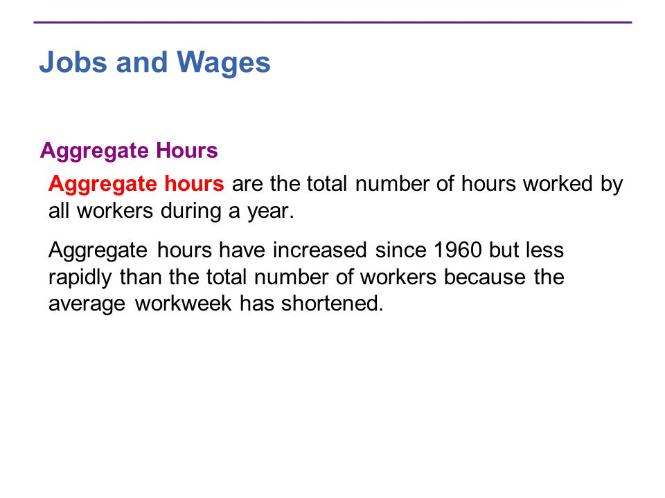 Jobs and Wages Aggregate Hours
