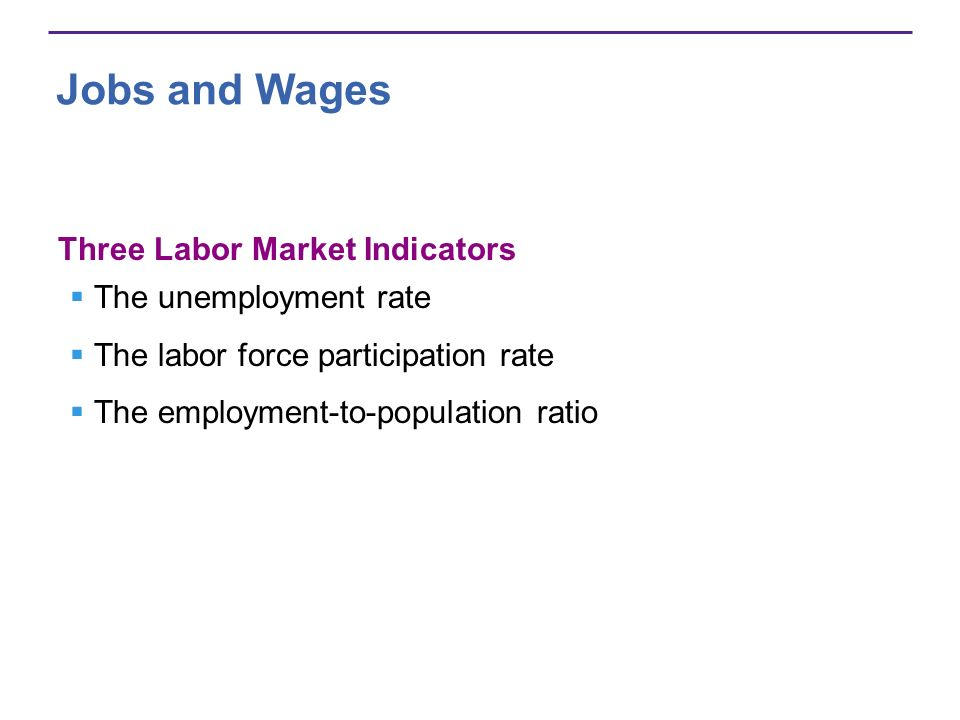 Jobs and Wages Three Labor Market Indicators The unemployment rate