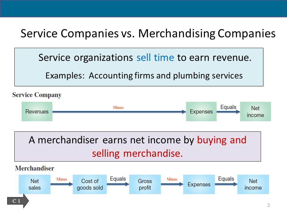 accounting revenue and merchandising company When a company exchanges products, merchandise, or other assets for  thus,  companies tie expense recognition to revenue recognition.