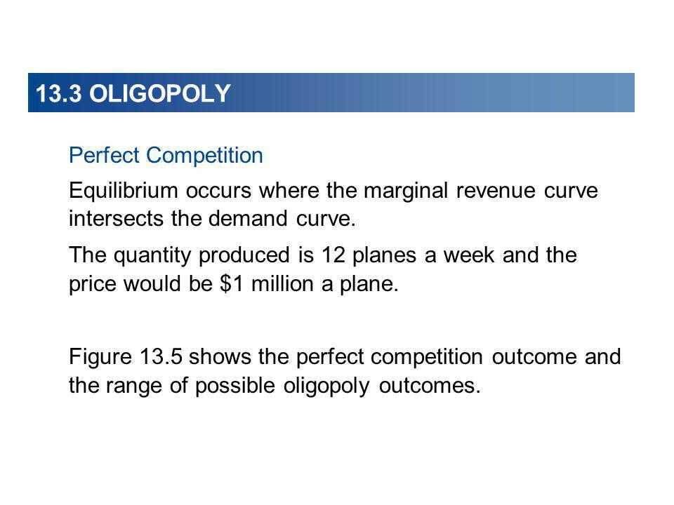 13.3 OLIGOPOLY Perfect Competition