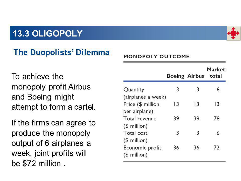 13.3 OLIGOPOLY The Duopolists' Dilemma