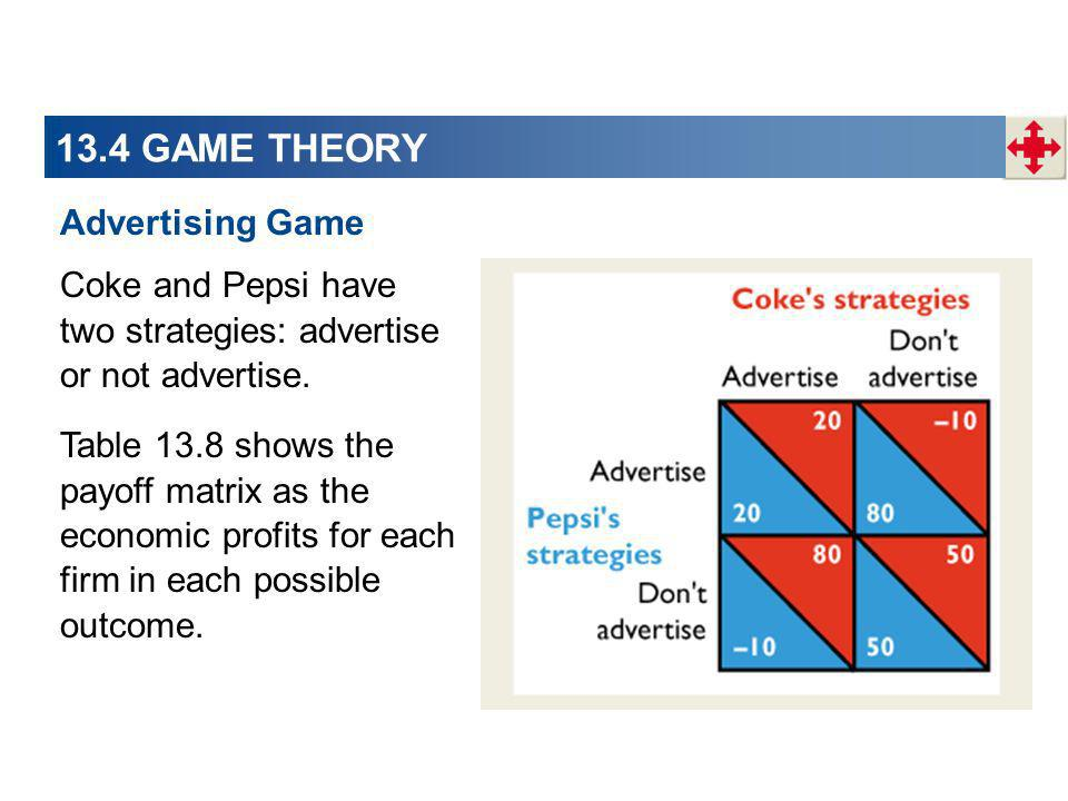 13.4 GAME THEORY Advertising Game
