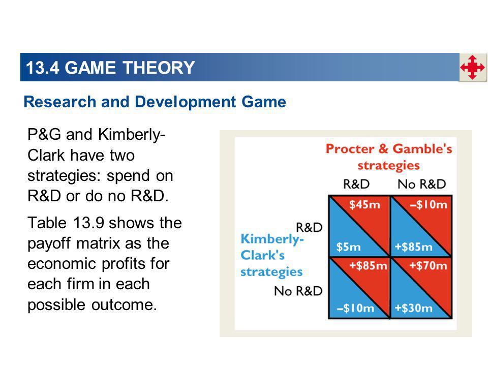 13.4 GAME THEORY Research and Development Game