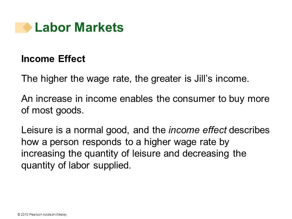 Labor Markets Income Effect
