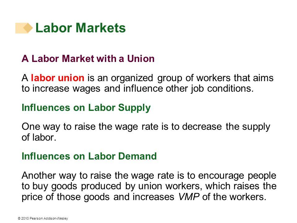Labor Markets A Labor Market with a Union