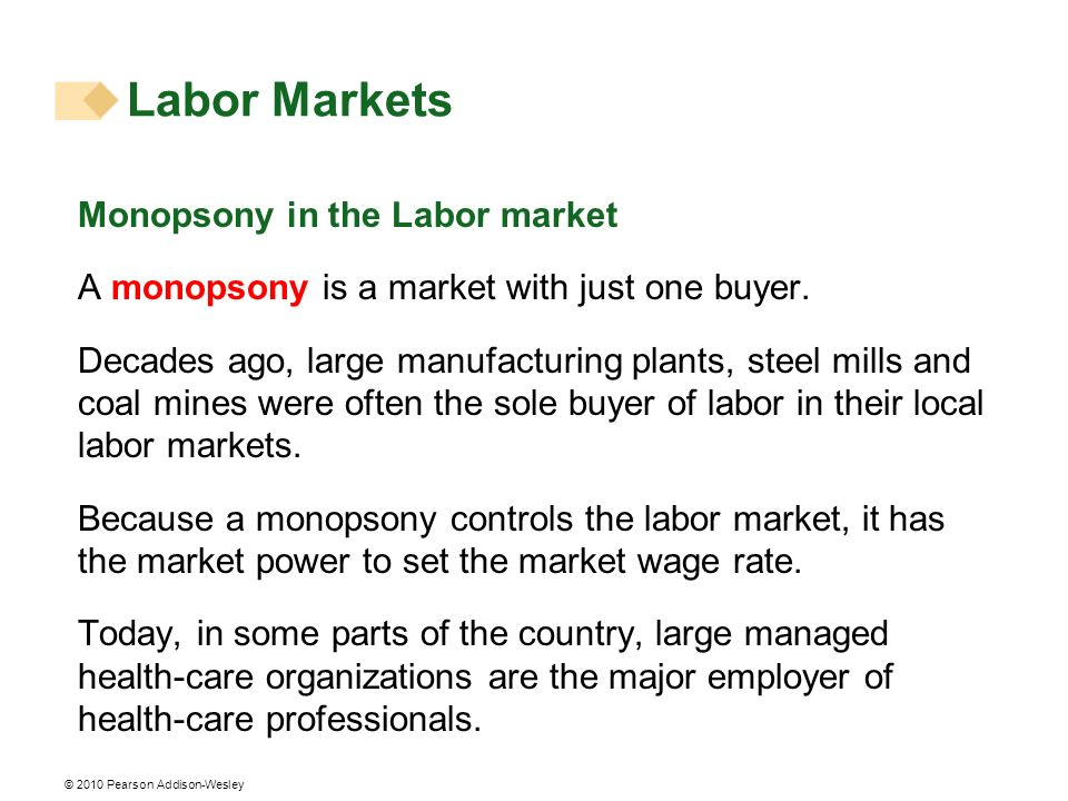 Labor Markets Monopsony in the Labor market