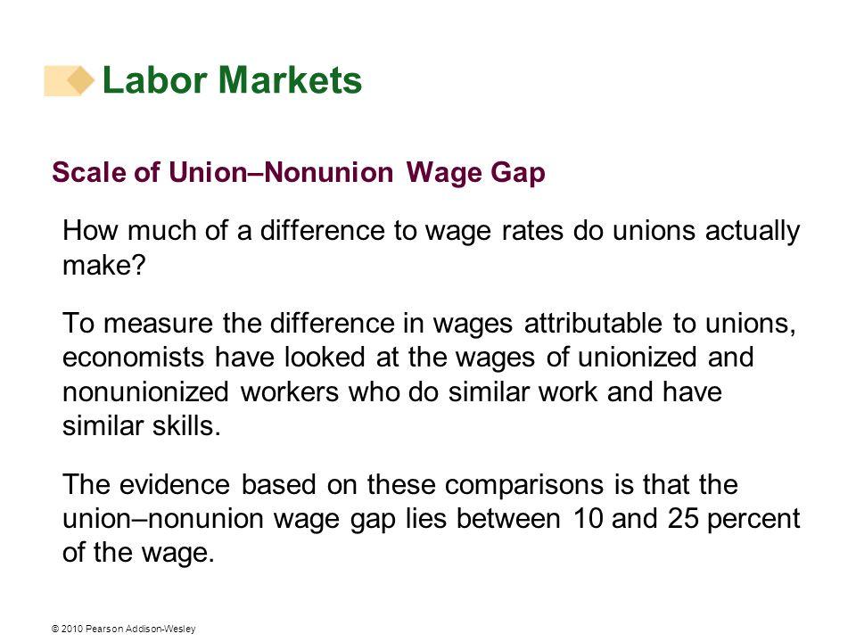 Labor Markets Scale of Union–Nonunion Wage Gap