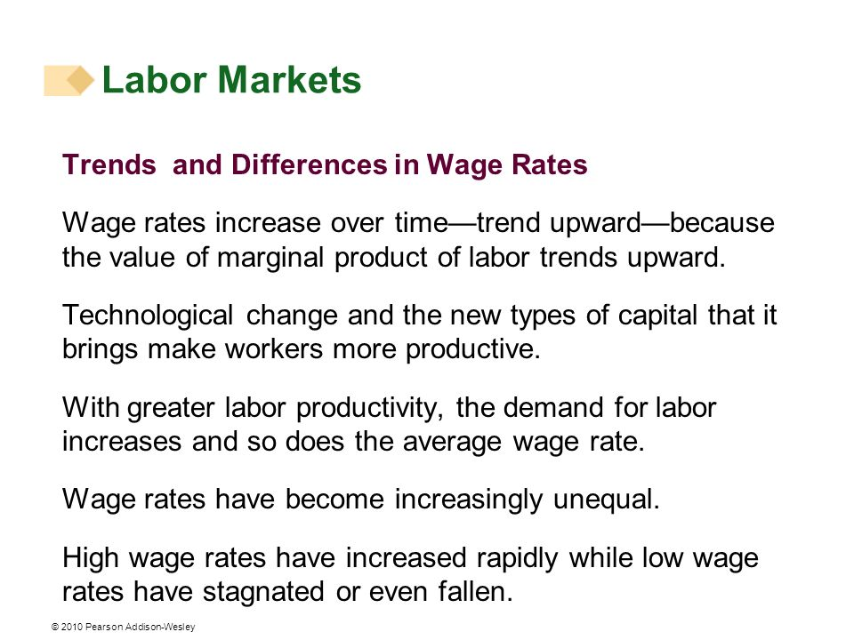 Labor Markets Trends and Differences in Wage Rates