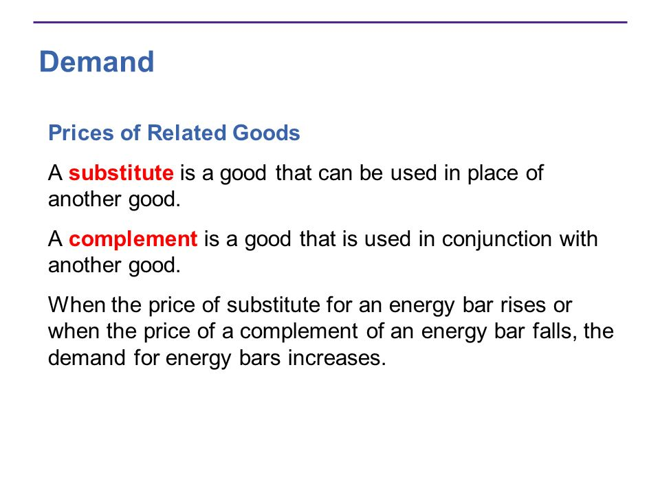 Demand Prices of Related Goods