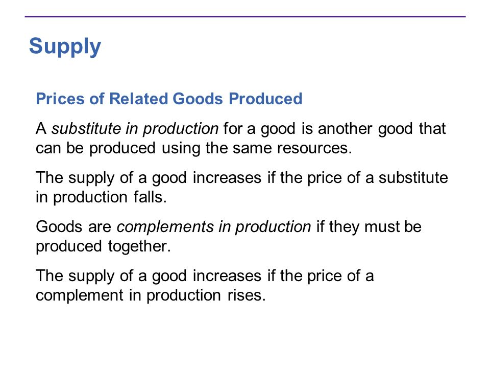 Supply Prices of Related Goods Produced