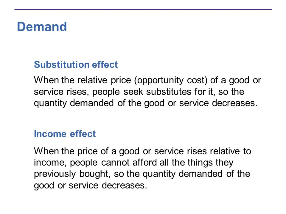 Demand Substitution effect