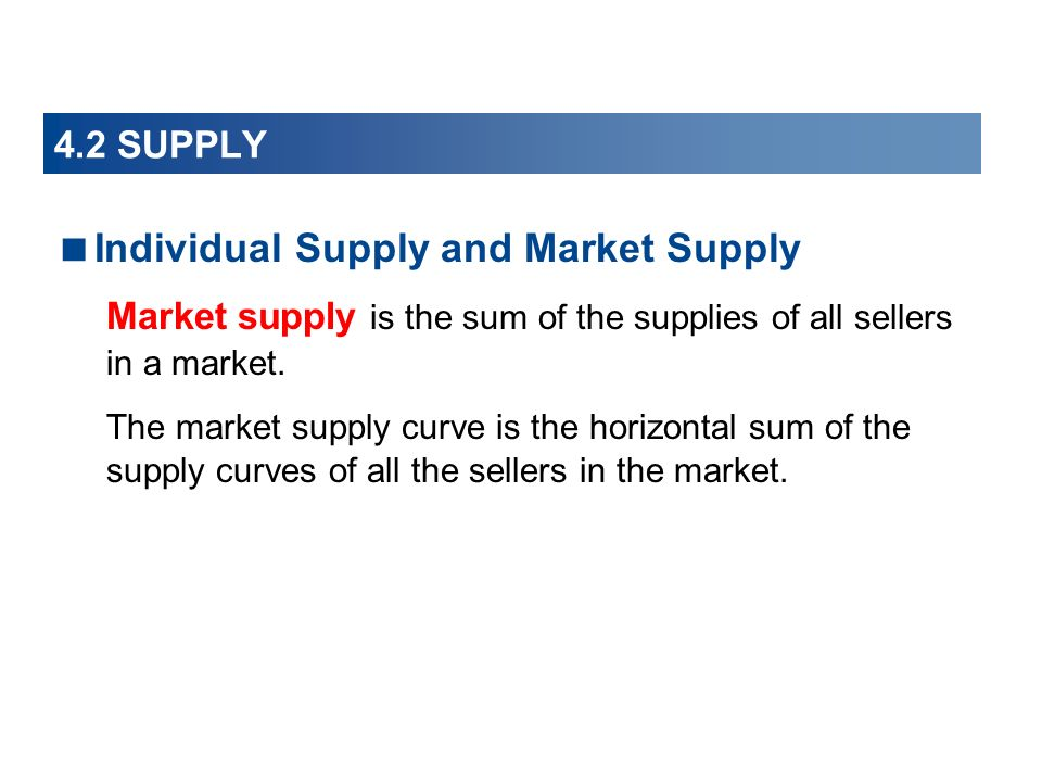 Individual Supply and Market Supply