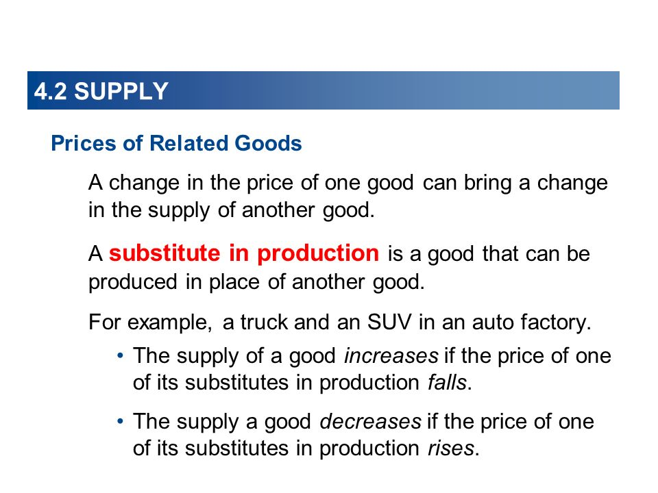 4.2 SUPPLY Prices of Related Goods