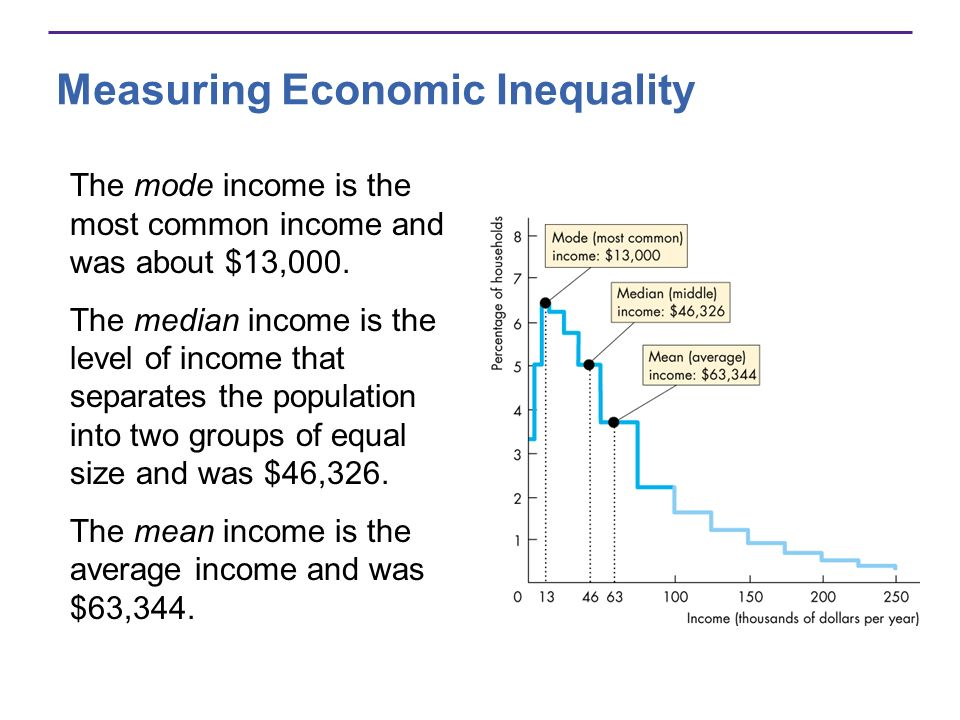 Measuring Economic Inequality