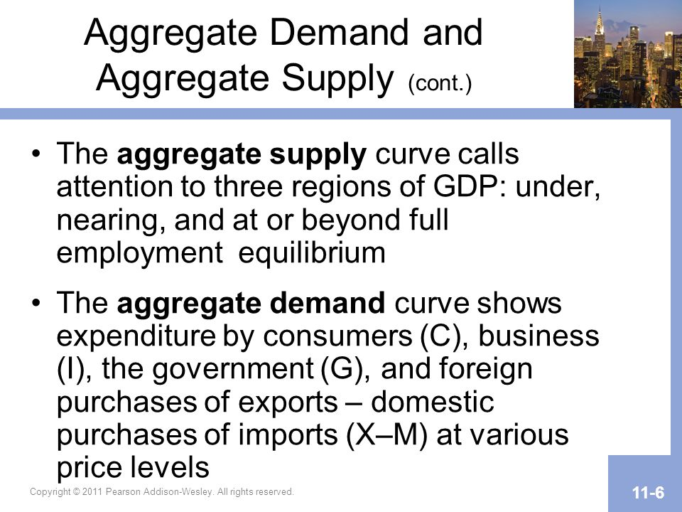 Aggregate Demand and Aggregate Supply (cont.)