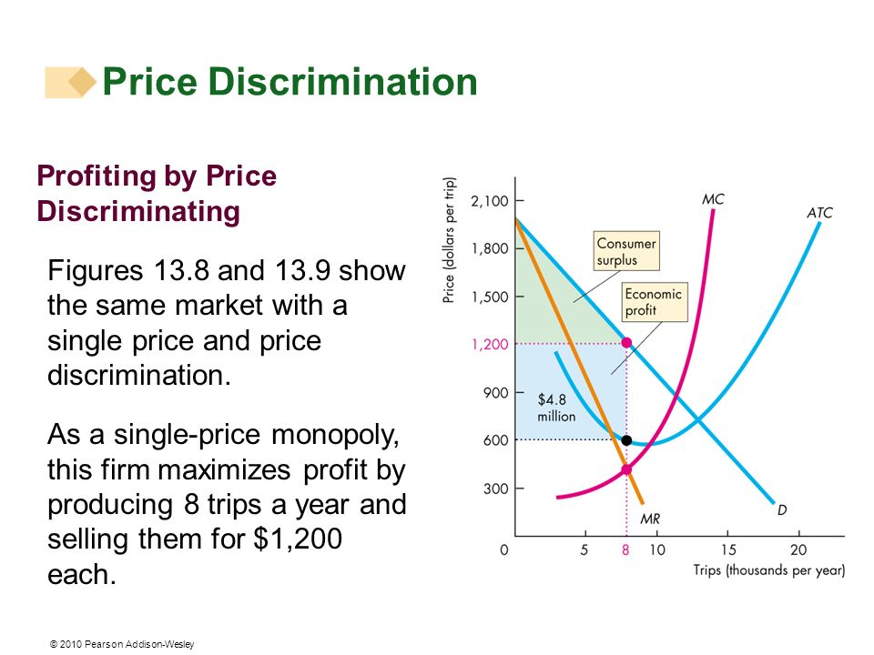 Price Discrimination Profiting by Price Discriminating