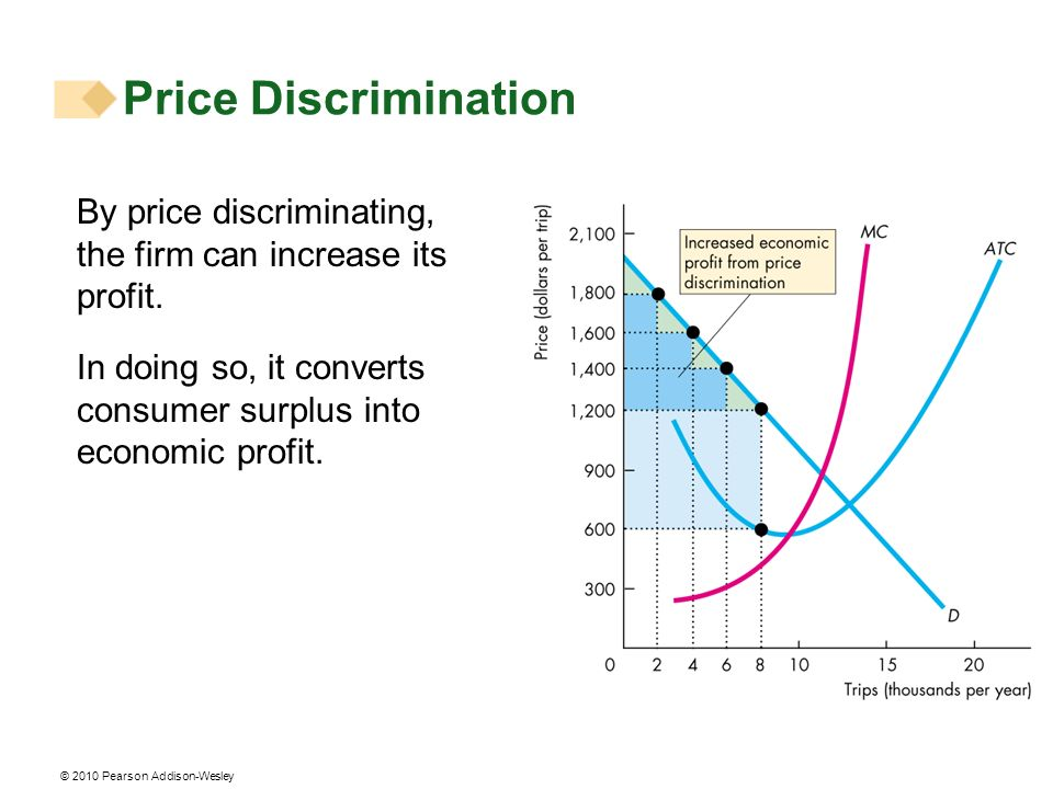 Price Discrimination By price discriminating, the firm can increase its profit.